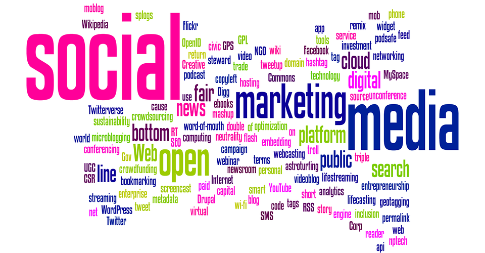 Word cloud social media